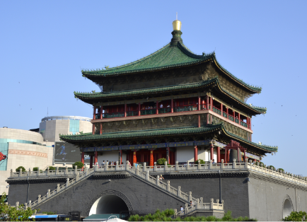 Xi'an Bell Tower